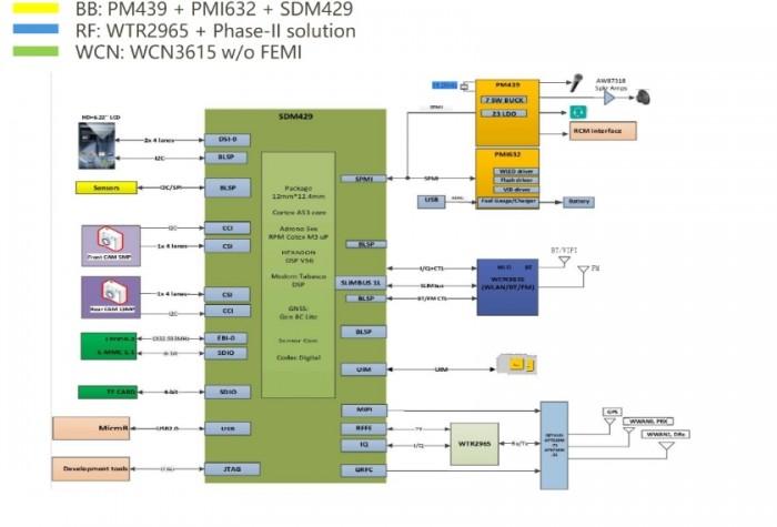 TA-1182-FCC-1